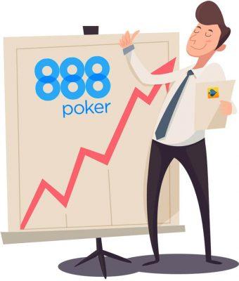 Kaartspel Patience Online Spelen Spelletjes