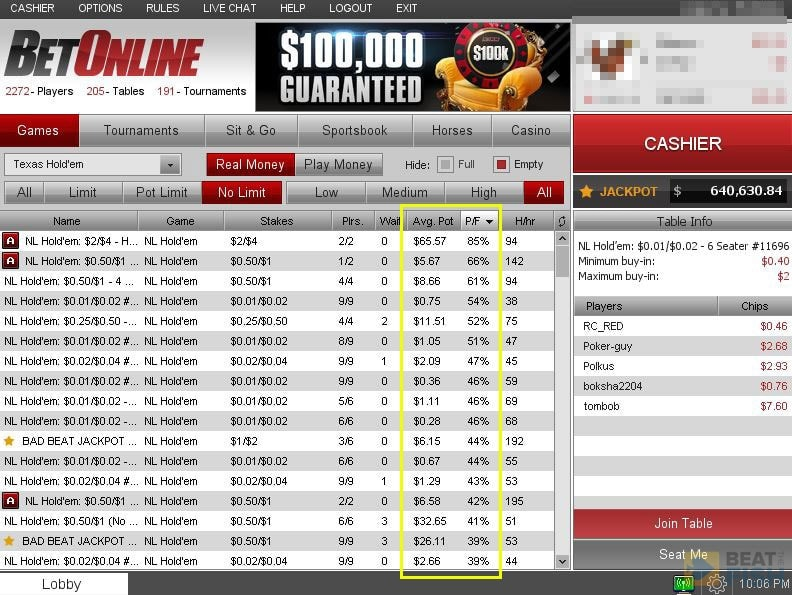 Beat The Games at BetOnline Poker