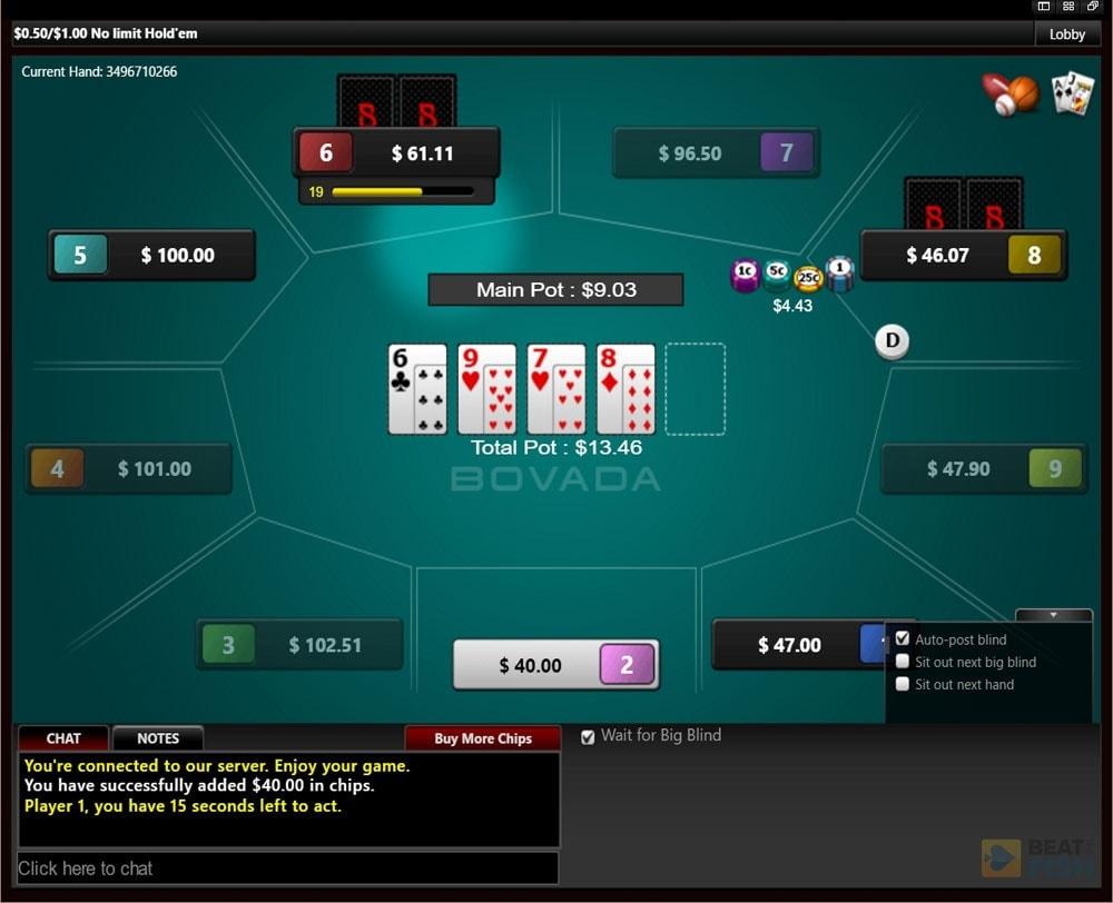 No HUDs at Bovada Poker