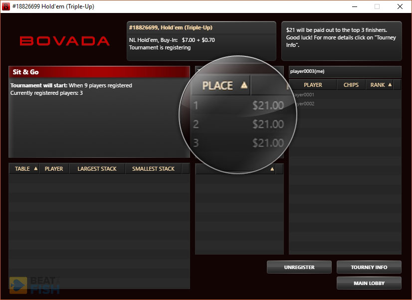 Bovada Poker Sit & Go