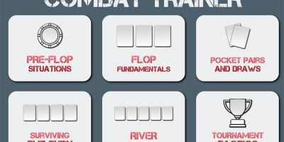 Advanced Poker Training Introduces Combat Trainer: Hands-on Learning Tool
