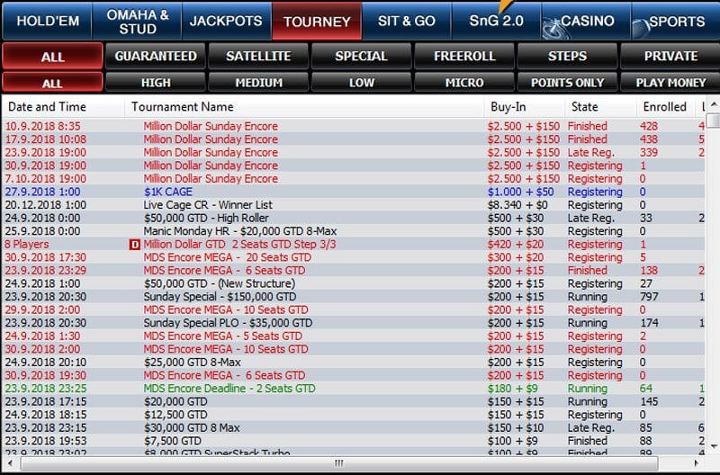 Winning Poker Network tournaments