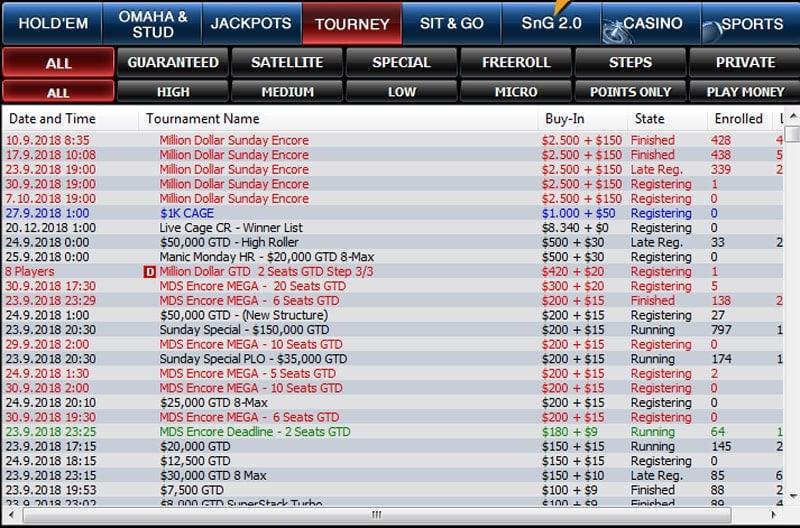 Winning Poker Network tournaments