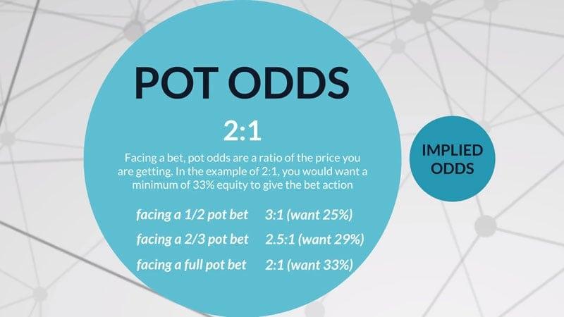 Red Chip Poker Pot Odds