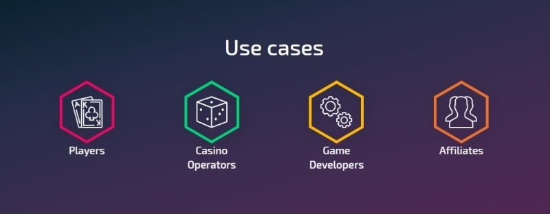 FunFair Use Cases