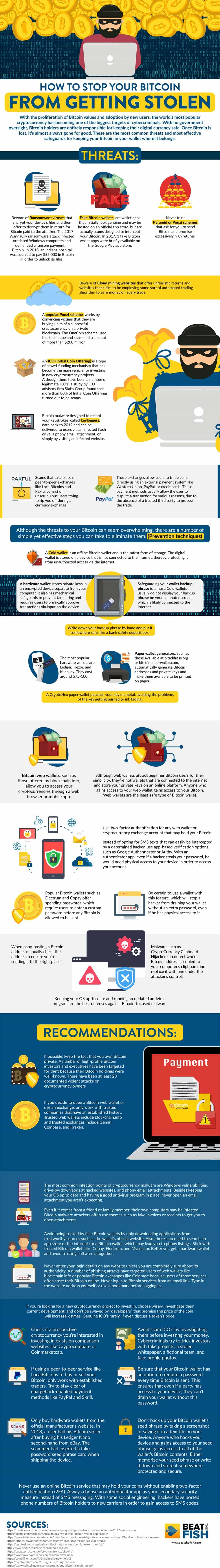 How to Protect Your Bitcoin Infographic