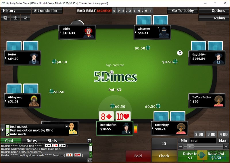 5Dimes Grand Poker Loose Players