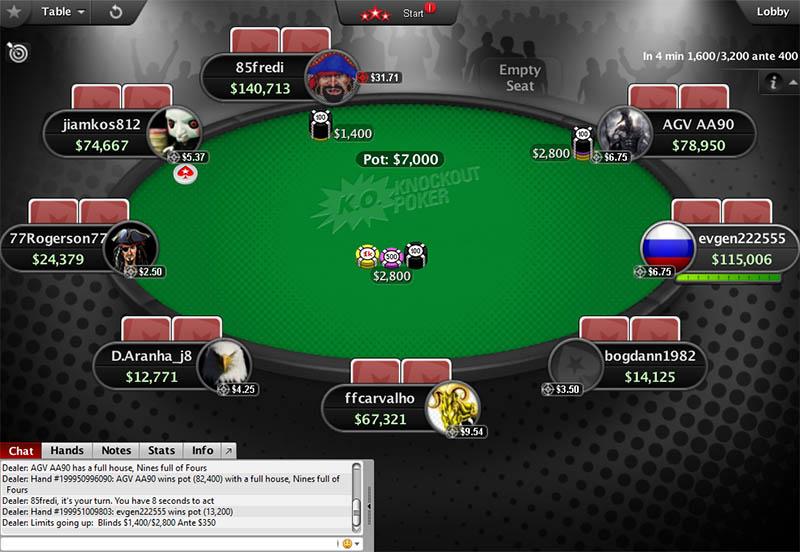 vinna på poker online