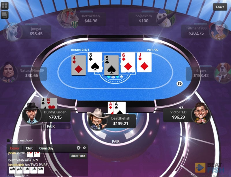 Global Poker Review Overall