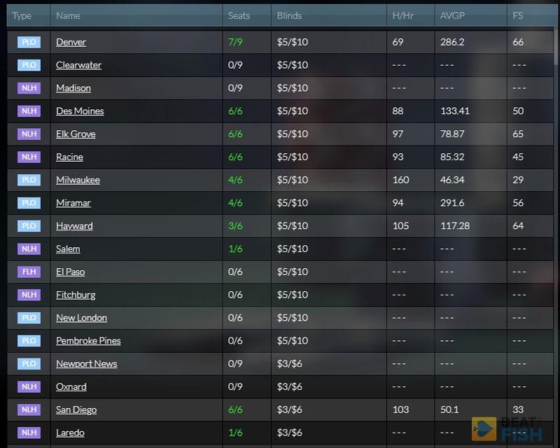 Global Poker Lobby