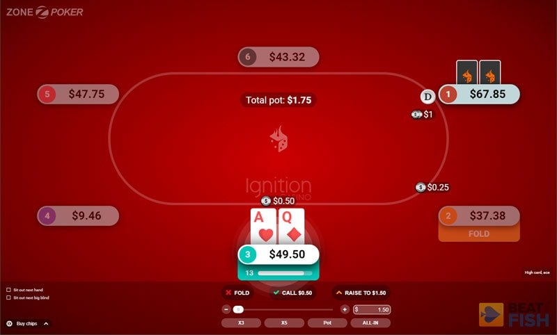 Cash Game on Ignition Poker's New Software