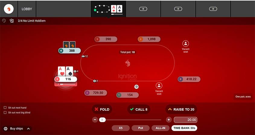 Australian online poker at Ignition Poker