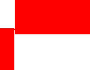 Australian Players Rating