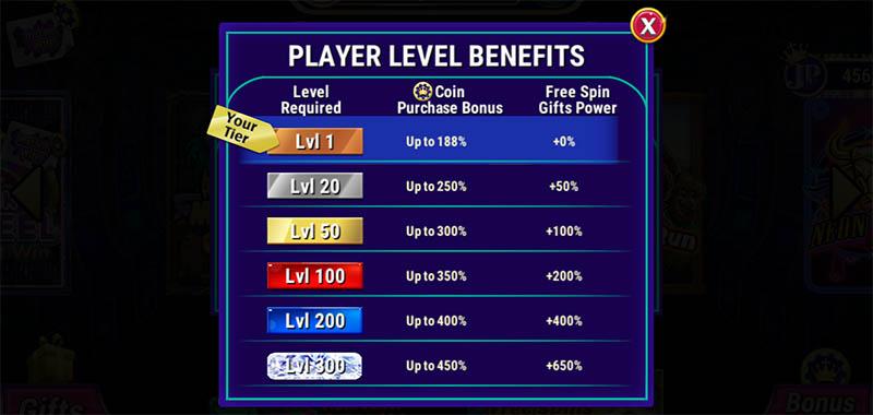 Luckyland loyalty levels